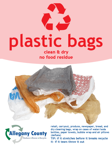 Plastic Bags Recycling Sign